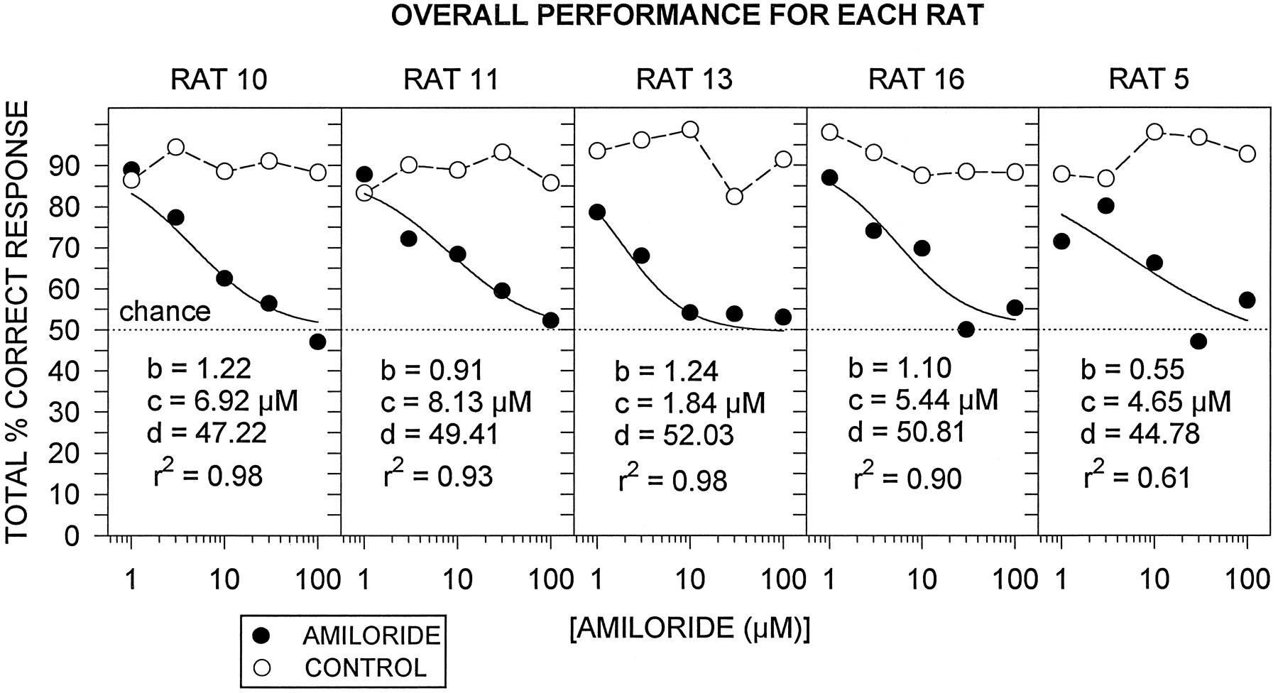 Cheap Amiloride Canada
