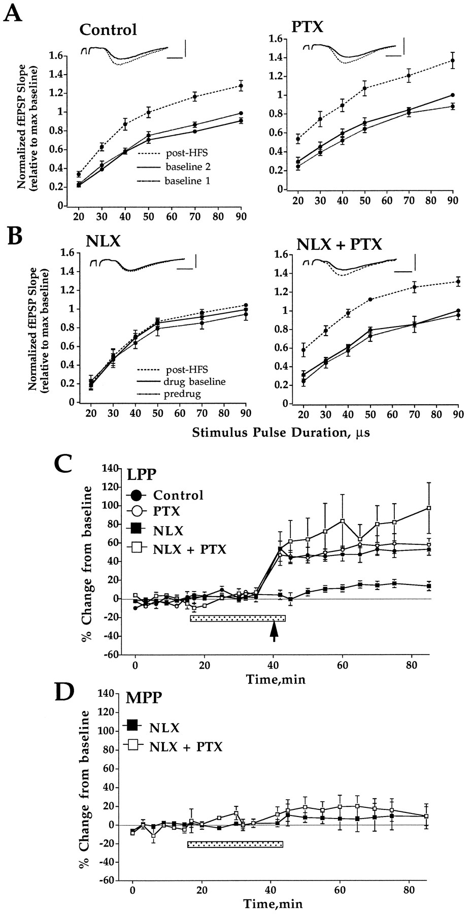 Endogenous Activation of μ and δ-1 Opioid Receptors Is