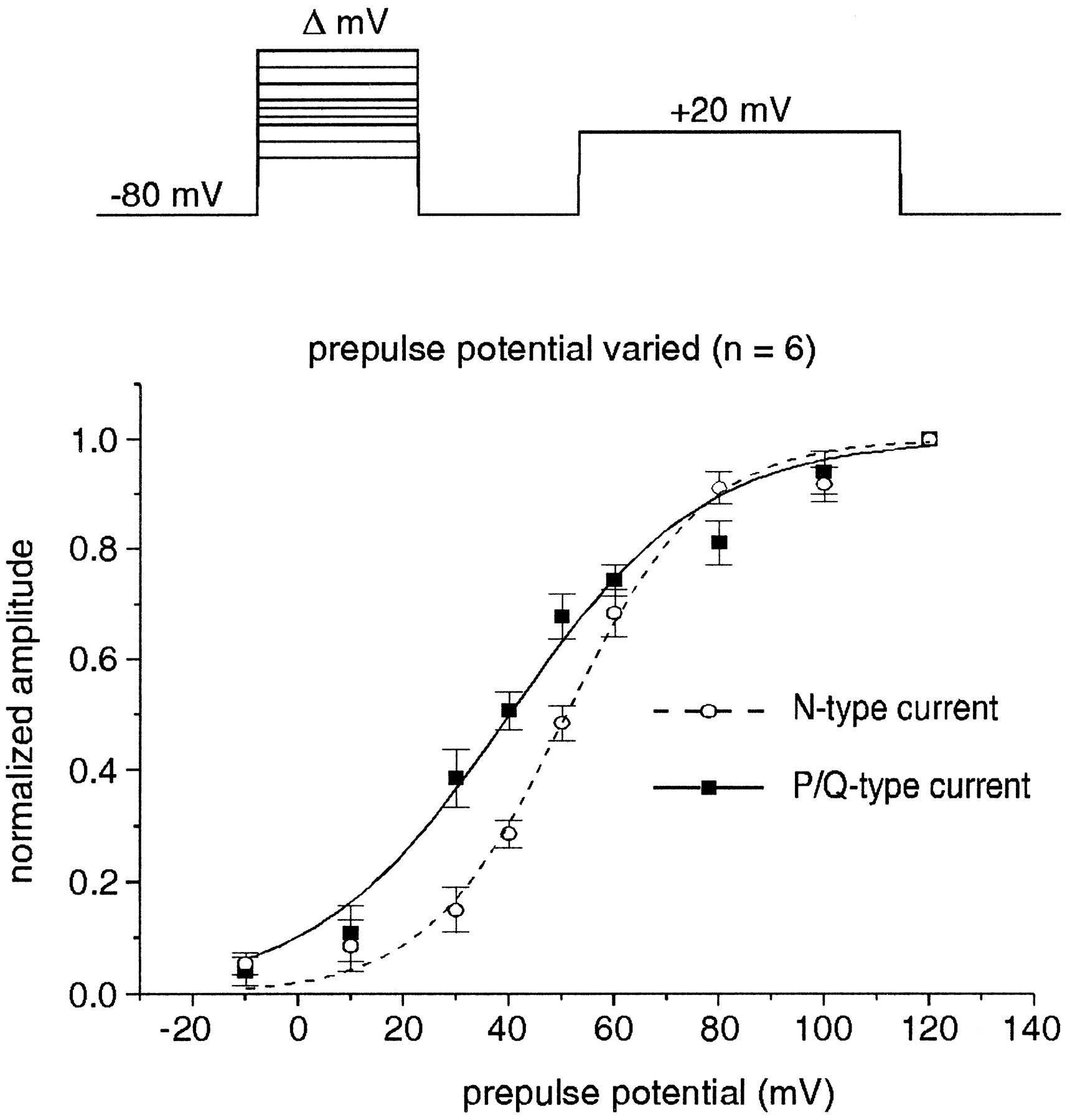 Comparison Of N And P Q Type Voltage Gated Calcium Channel Current Series Circuits Whereby Components Share The Same Download Figure Open In New Tab