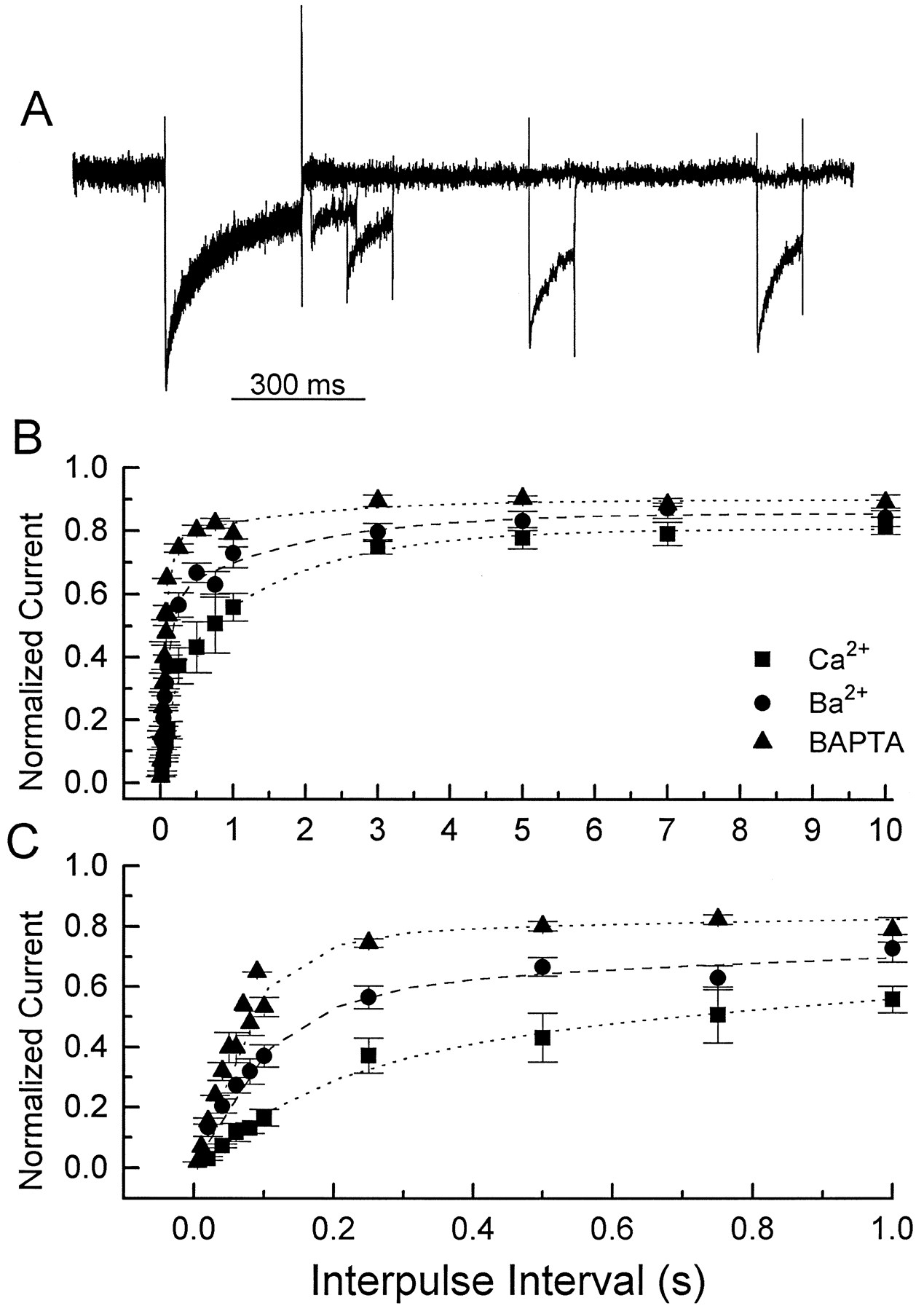 Ca2 And Voltage Dependent Inactivation Of Channels In Nerve Image For A Find The Open Circuit Across Terminals B Download Figure New Tab