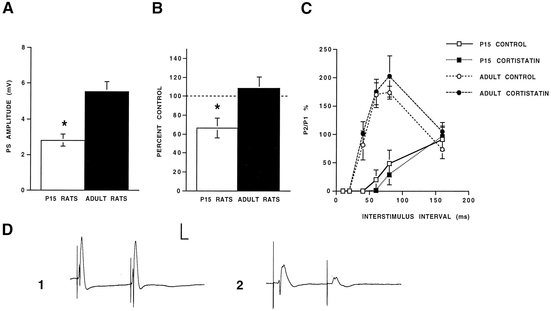 Cortistatin Is Expressed In A Distinct Subset Of Cortical Smith Jones Motors 2 Hp Wiring Diagram Download Figure