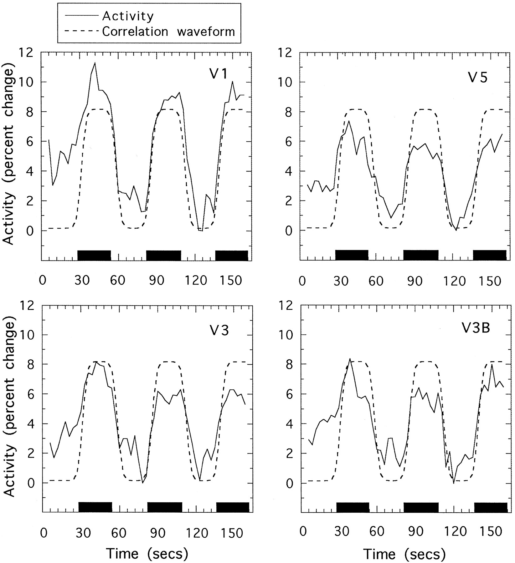 The Processing Of First And Second Order Motion In Human Visual Tahmid39s Blog Ac Power Control With Thyristor Pulse Skipping Using Download Figure Open New Tab