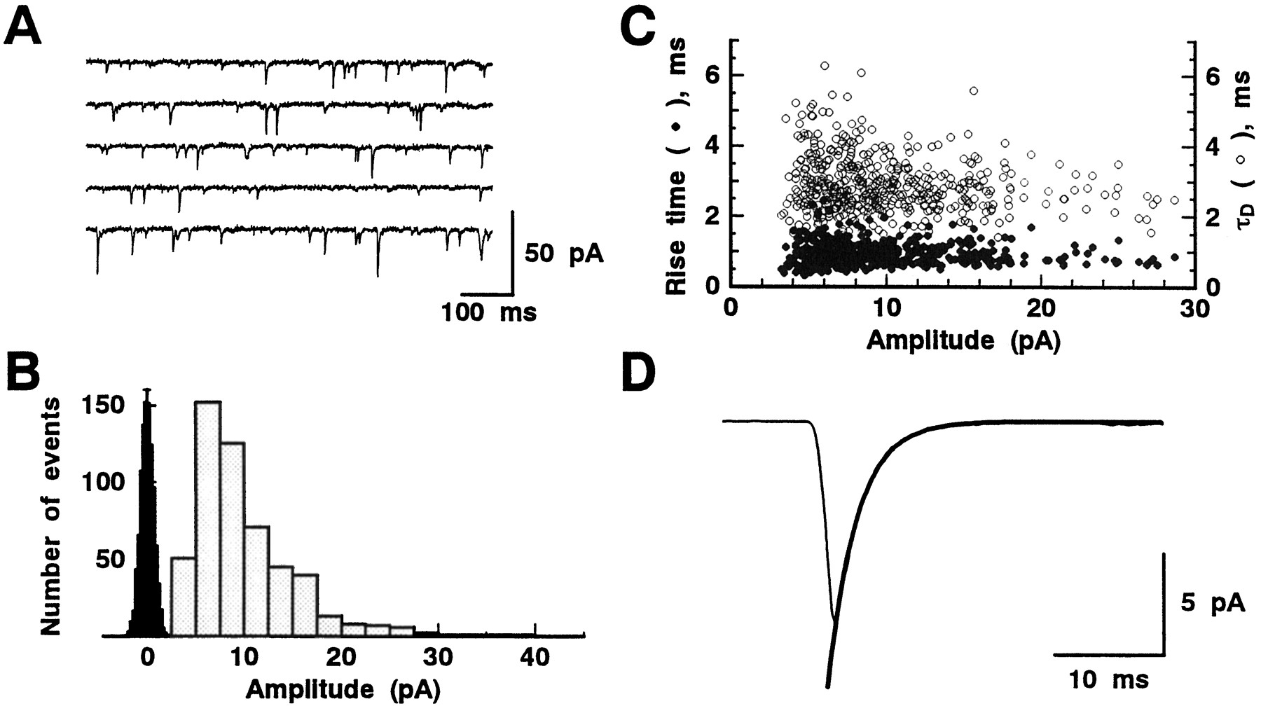 Excitatory Synaptic Transmission In The Inner Retina Paired Figure 411 Bandpass Op Amp Filter Circuit Design Download