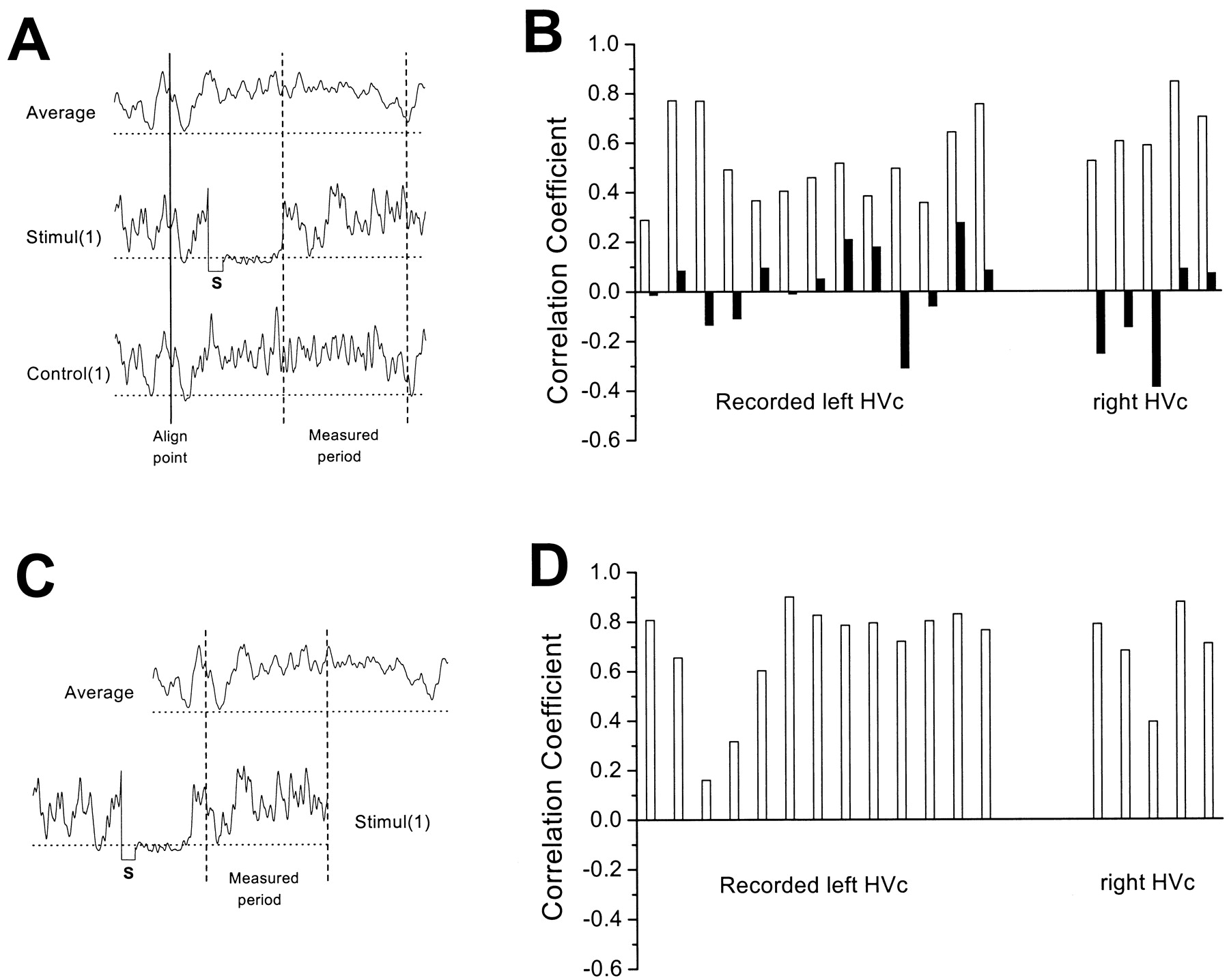 F7.large interhemispheric coordination of premotor neural activity during  at readyjetset.co