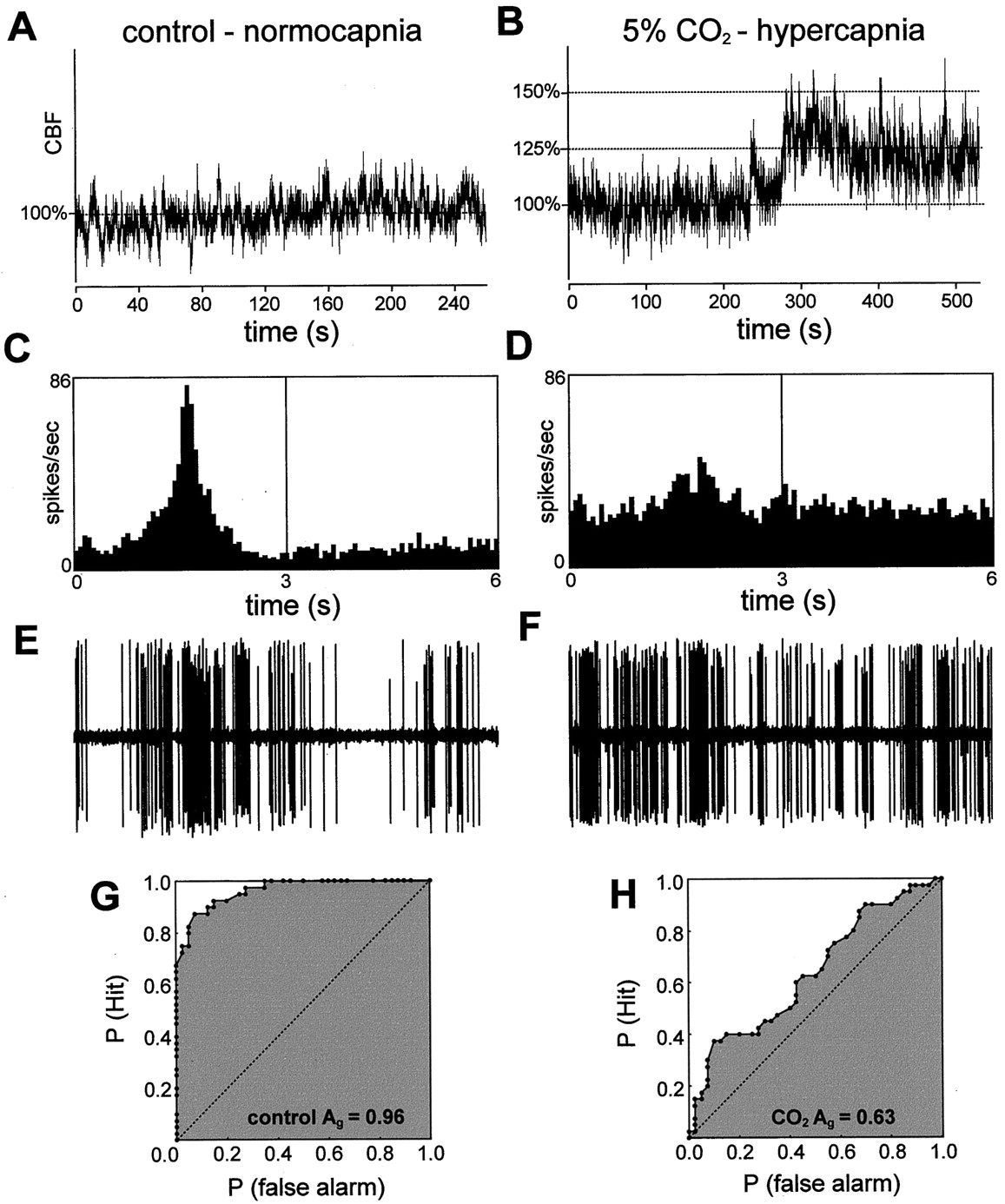 Arginine analogs modify signal detection by neurons in the visual download figure ccuart Choice Image