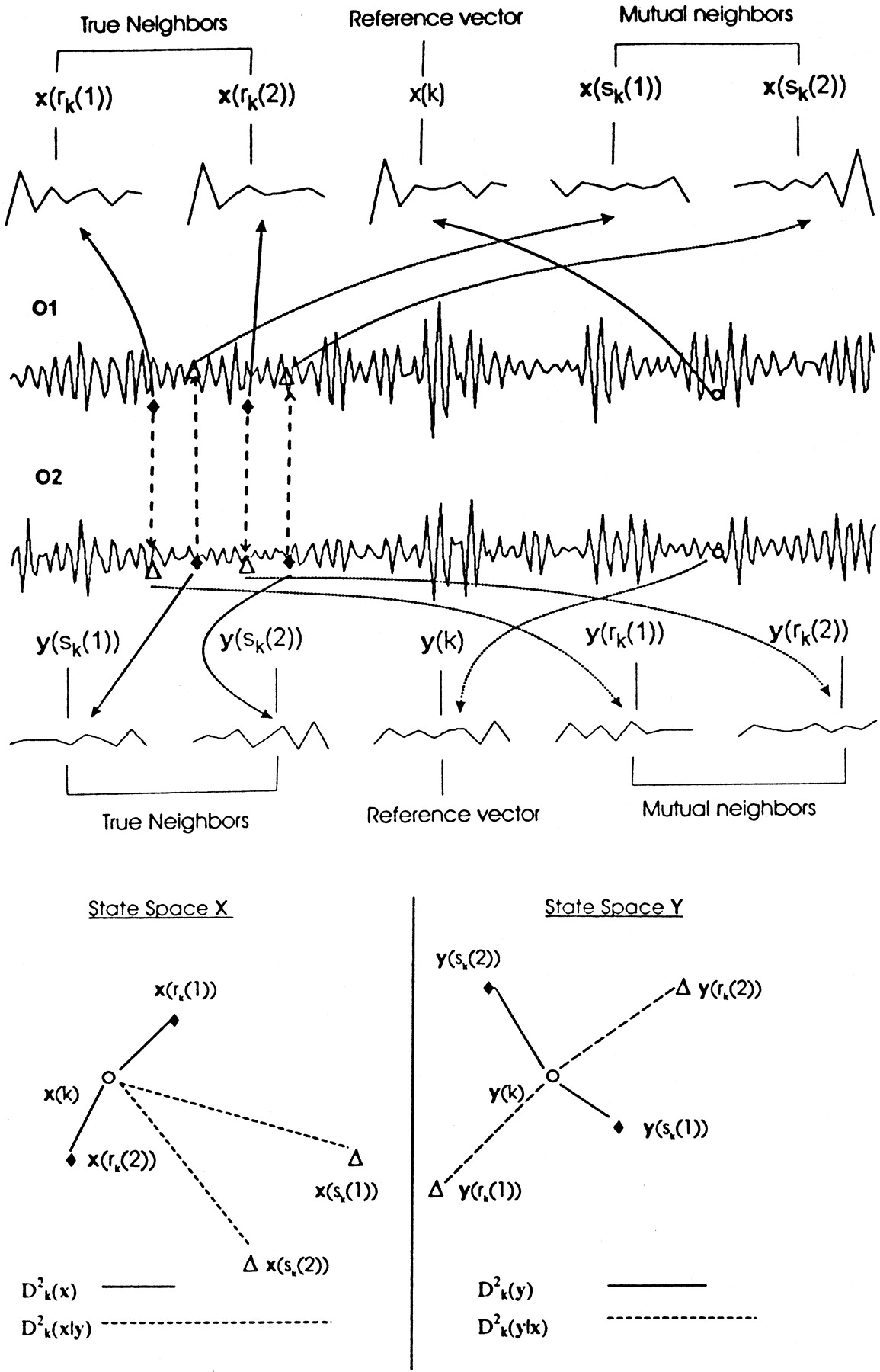 Long range synchrony in the band role in music perception download figure biocorpaavc Choice Image