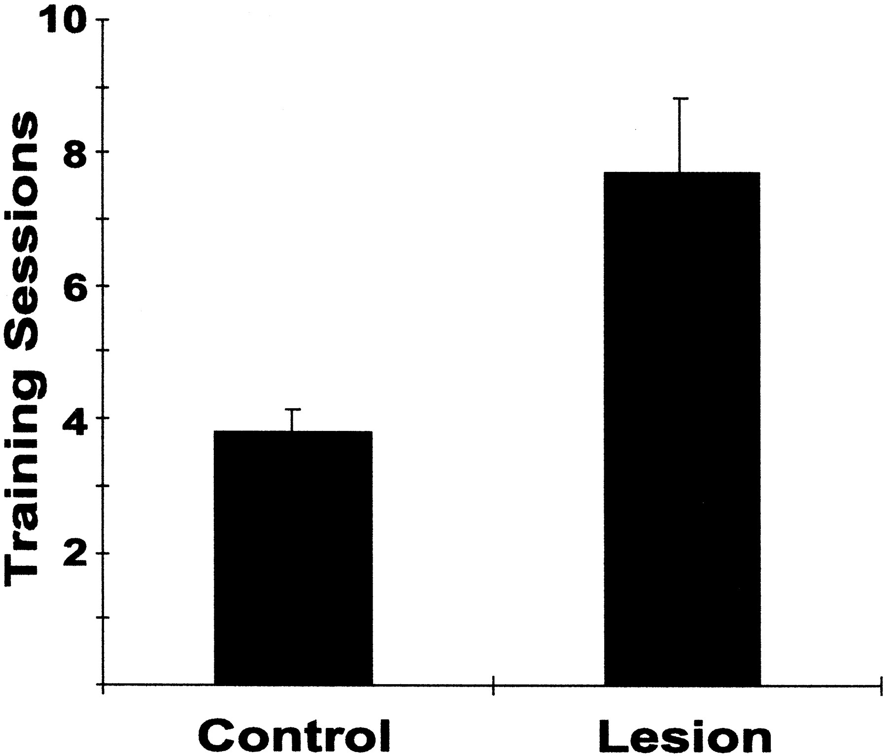 Medial Geniculate Amygdalar And Cingulate Cortical Training Induced Parts List For Fig2 Active Tone Control Using Single Transistor Download Figure