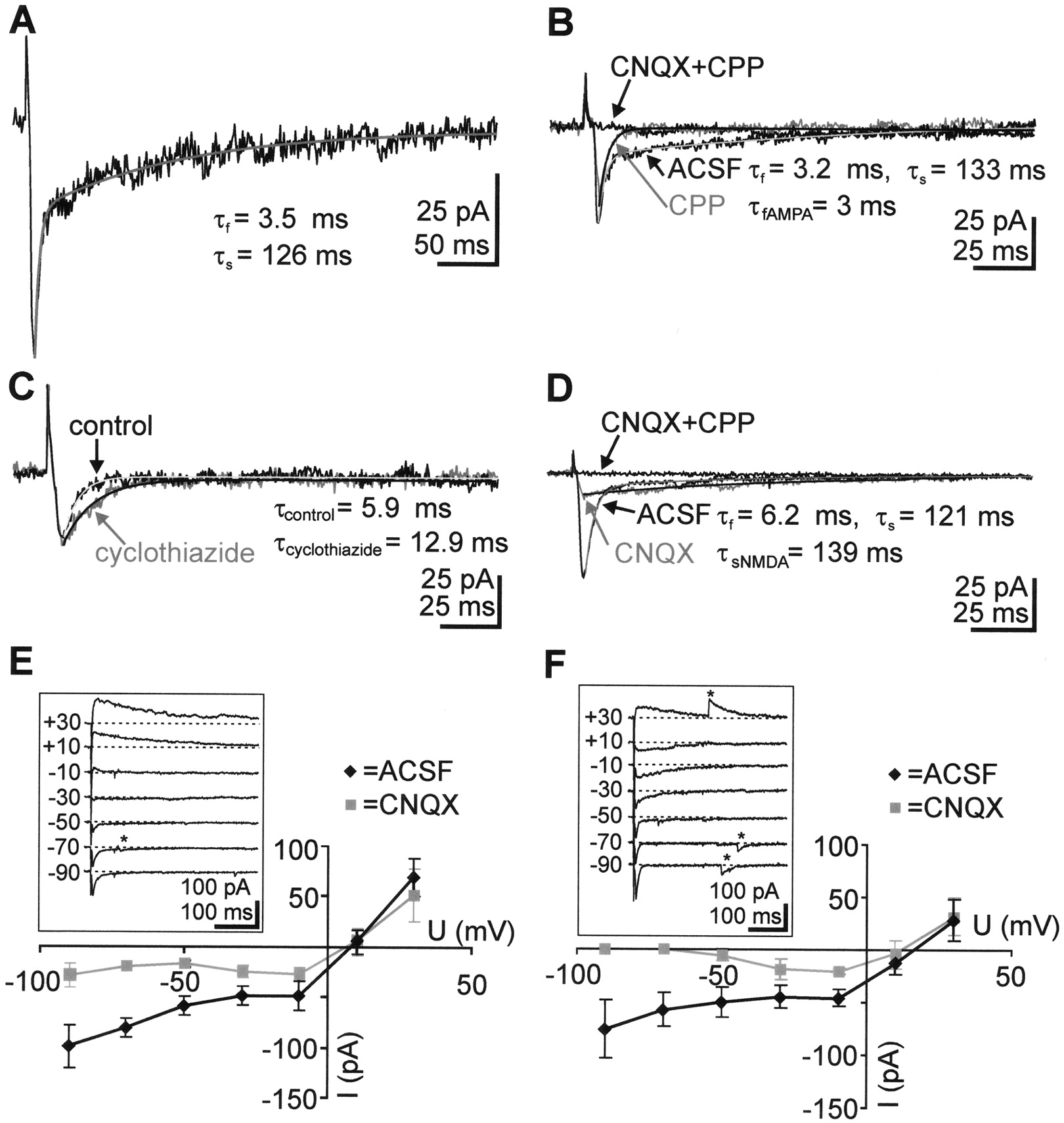 Functional Synaptic Projections Onto Subplate Neurons In Neonatal Ym 50 Wiring Schematic Download Figure