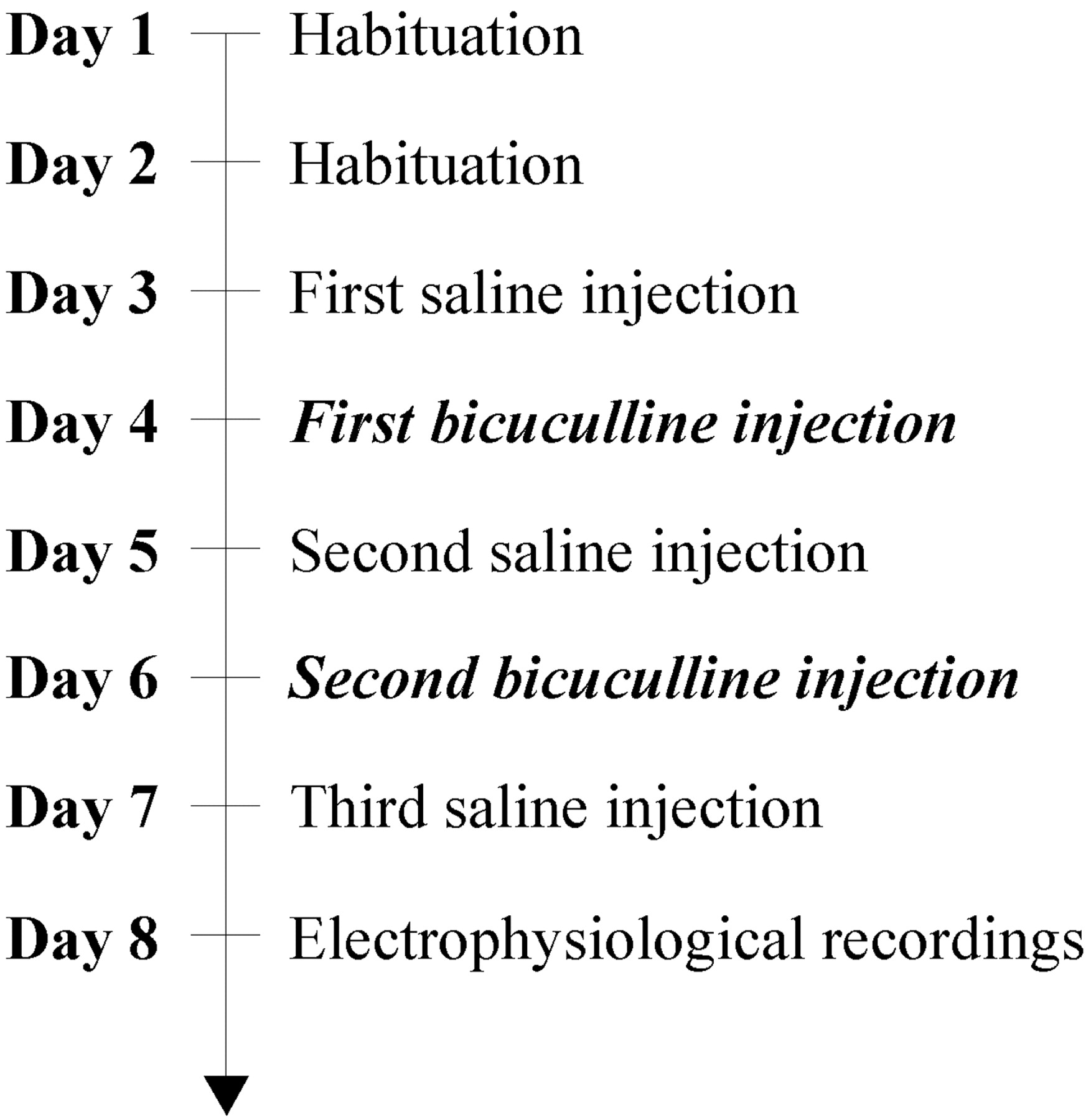 Behavioral Consequences Of Bicuculline Injection In The Subthalamic 555 Timer By Accessing Enter Frequency And Duty Cycle Tab You Download Figure Open New