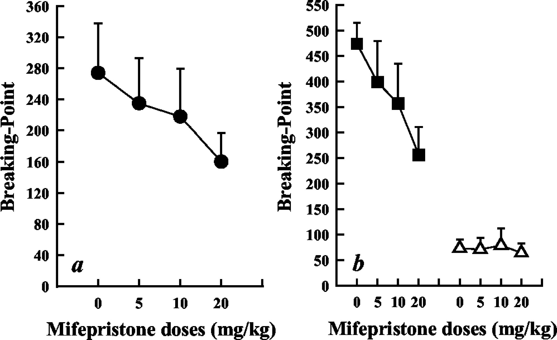The Glucocorticoid Receptor as a Potential Target to Reduce Cocaine ...