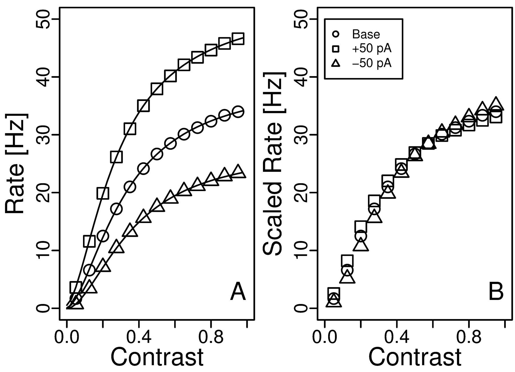 Multiplicative gain changes are induced by excitation or download figure biocorpaavc