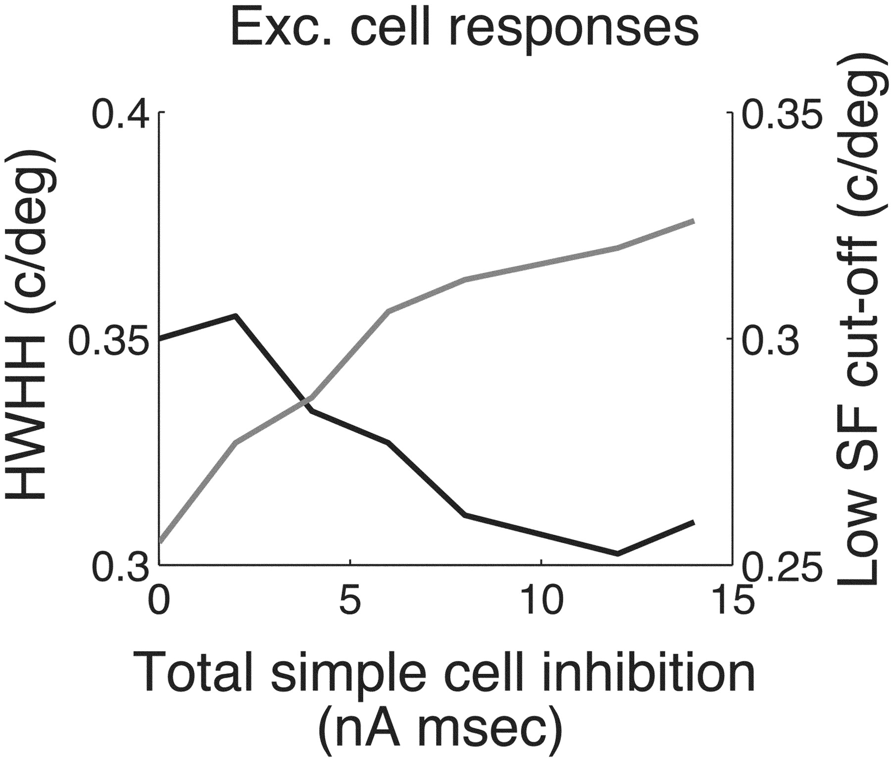 simple cell diagram choice image