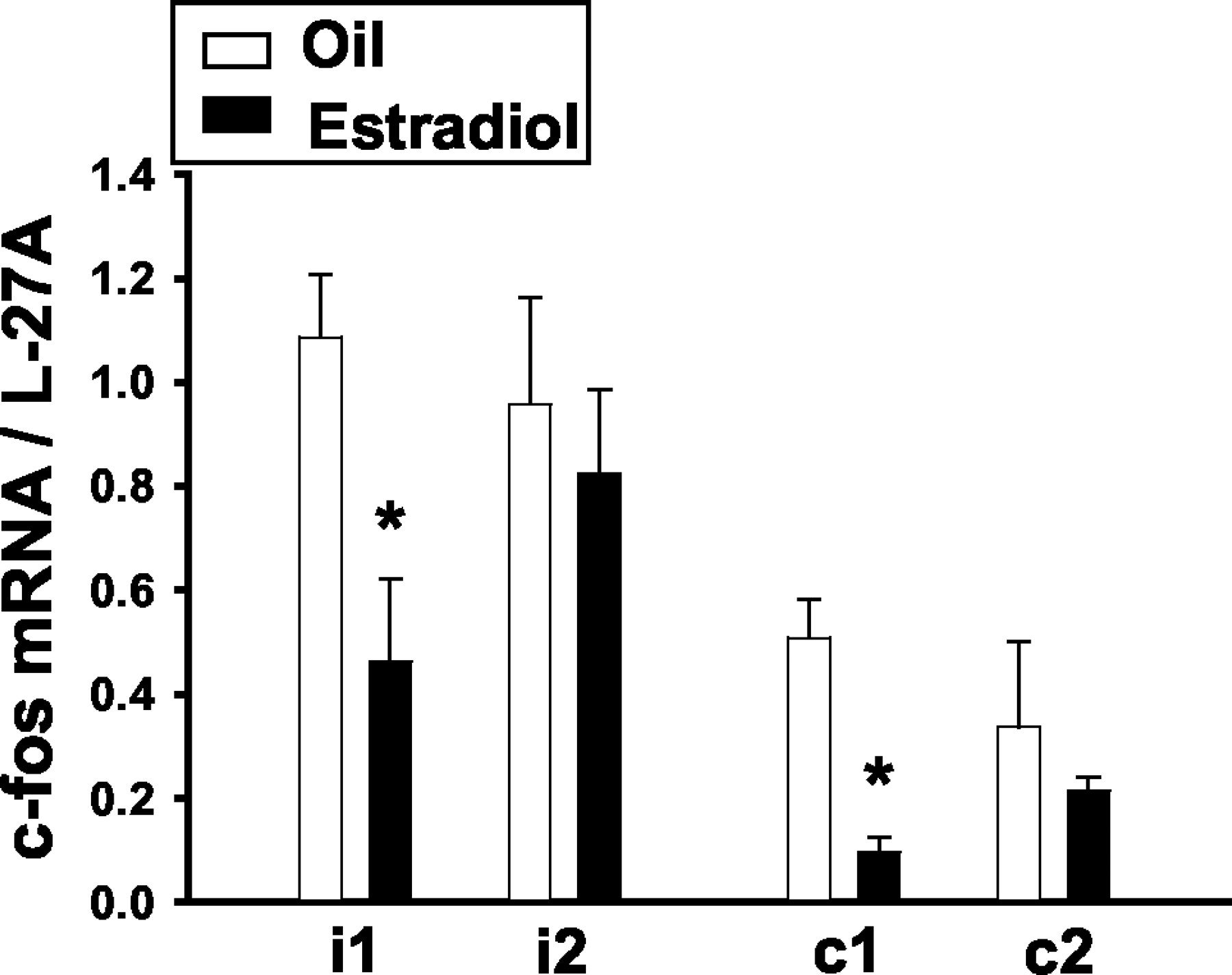 Estradiol Differentially Regulates C Fos After Focal Cerebral Cascaded Form Dry Contact Wiring Schematic Download Figure