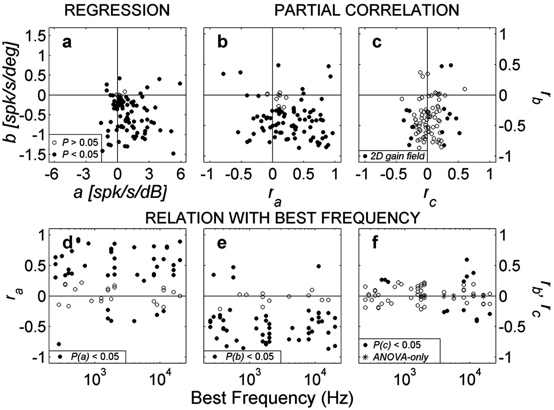 blauert spatial hearing