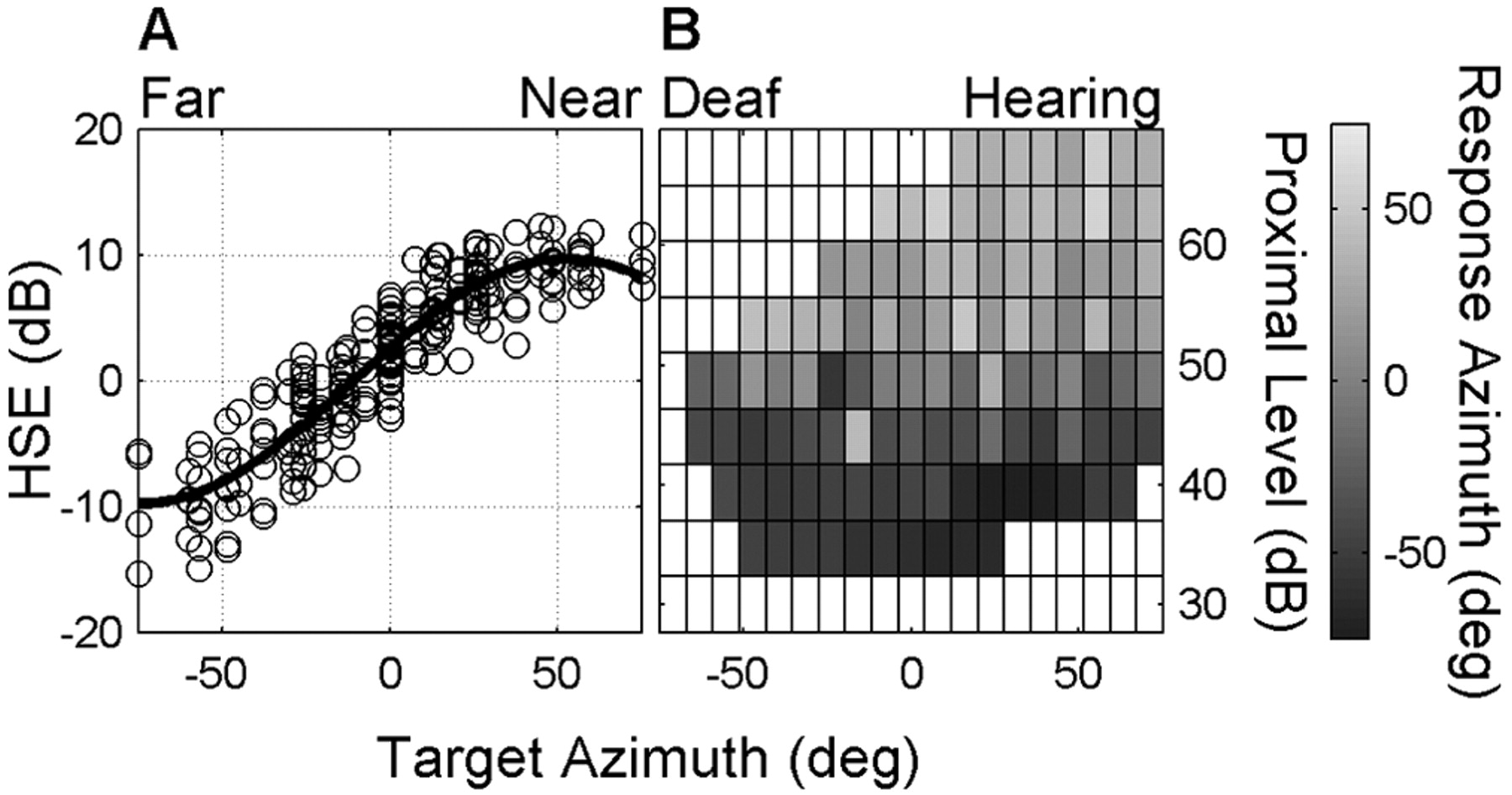 Contribution of Head Shadow and Pinna Cues to Chronic Monaural Sound