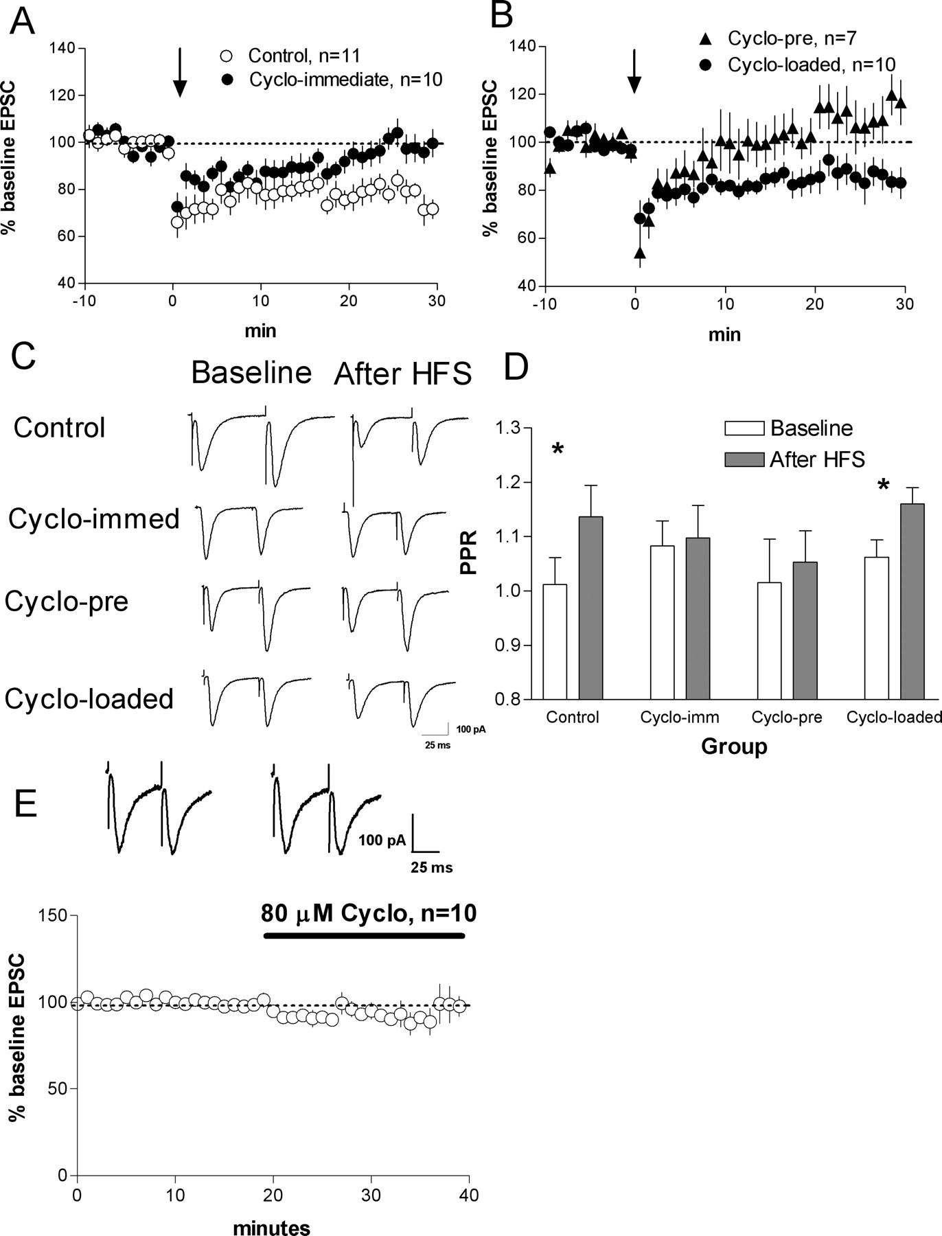 The Role Of Protein Synthesis In Striatal Long Term Depression 1911 Receiver Diagram Free Download Wiring Diagrams Pictures Figure Open New Tab Powerpoint