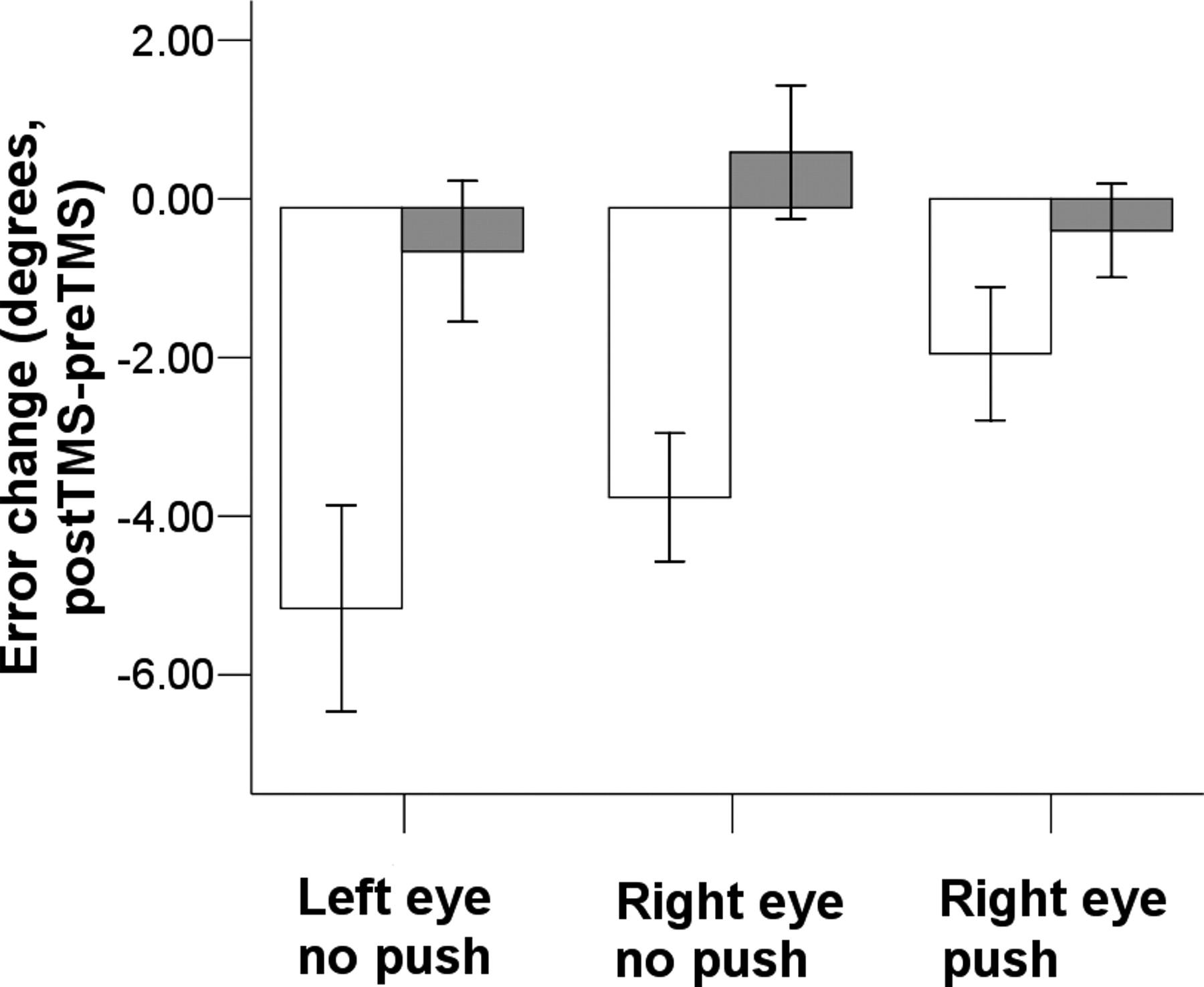 Eye Position Representation In Human Anterior Parietal Cortex Dji Phantom 2 Wiring Diagram Motor Download Figure