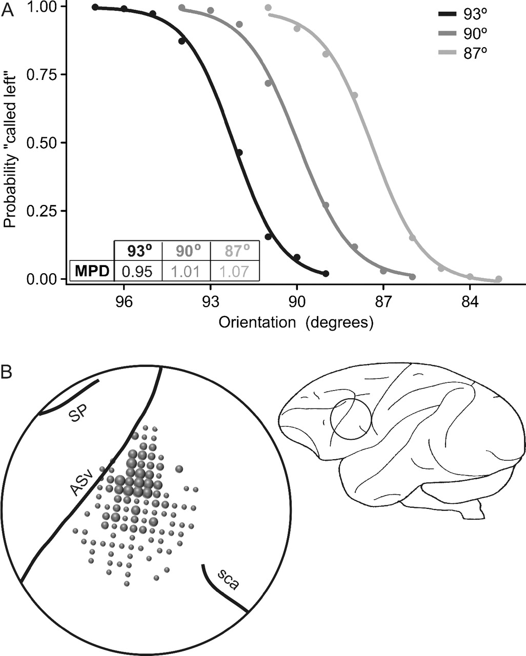 neural correlates of decisions and their out es in the ventral 2012 Acura TL download figure