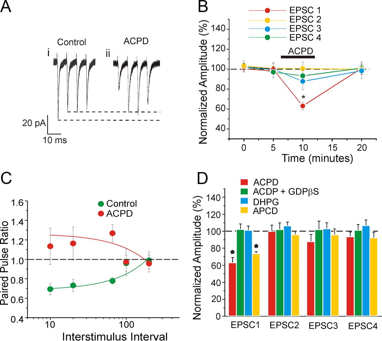 Modulatory Effects of Metabotropic Glutamate Receptors on
