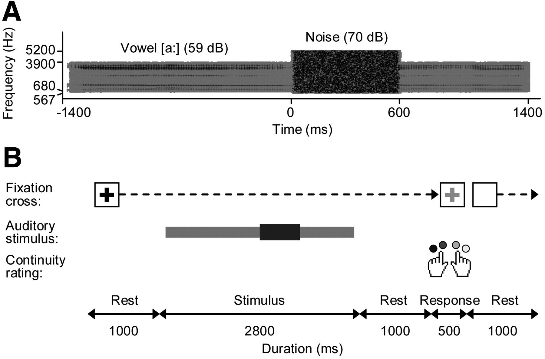 Hearing an Illusory Vowel in Noise: Suppression of Auditory