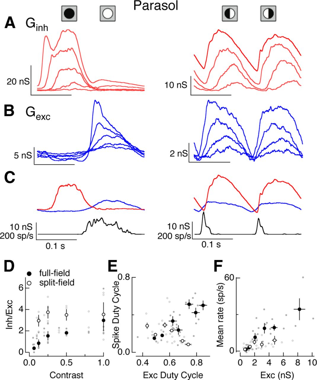 Regulation of Spatial Selectivity by Crossover Inhibition