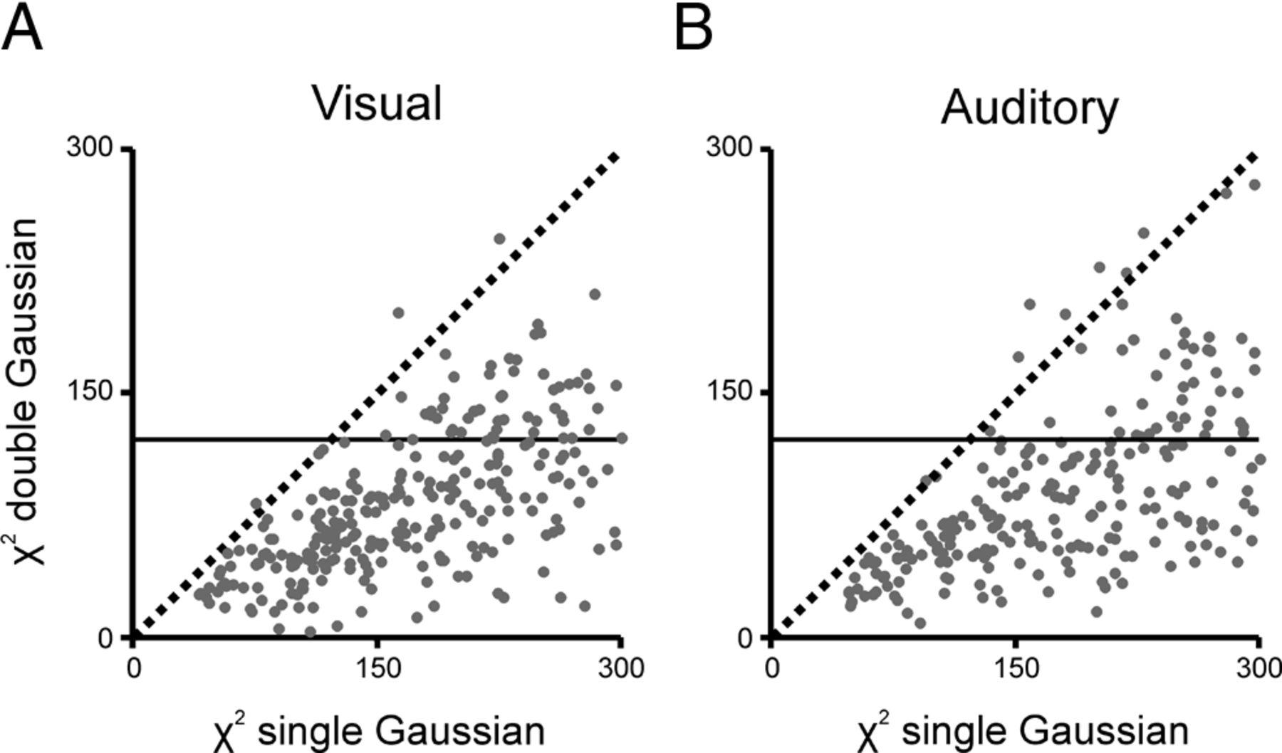 Interval Tuning in the Primate Medial Premotor Cortex as a
