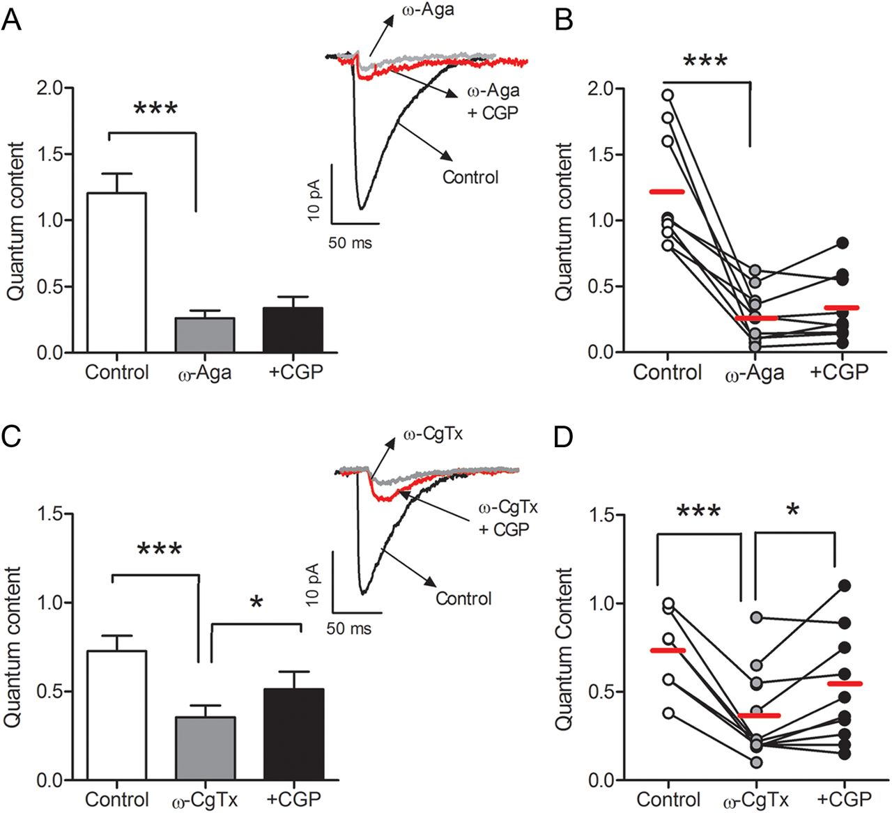 Activation Of Presynaptic Gabab1a2 Receptors Inhibits Synaptic Gilson 16 Hp Wiring Diagram Download Figure