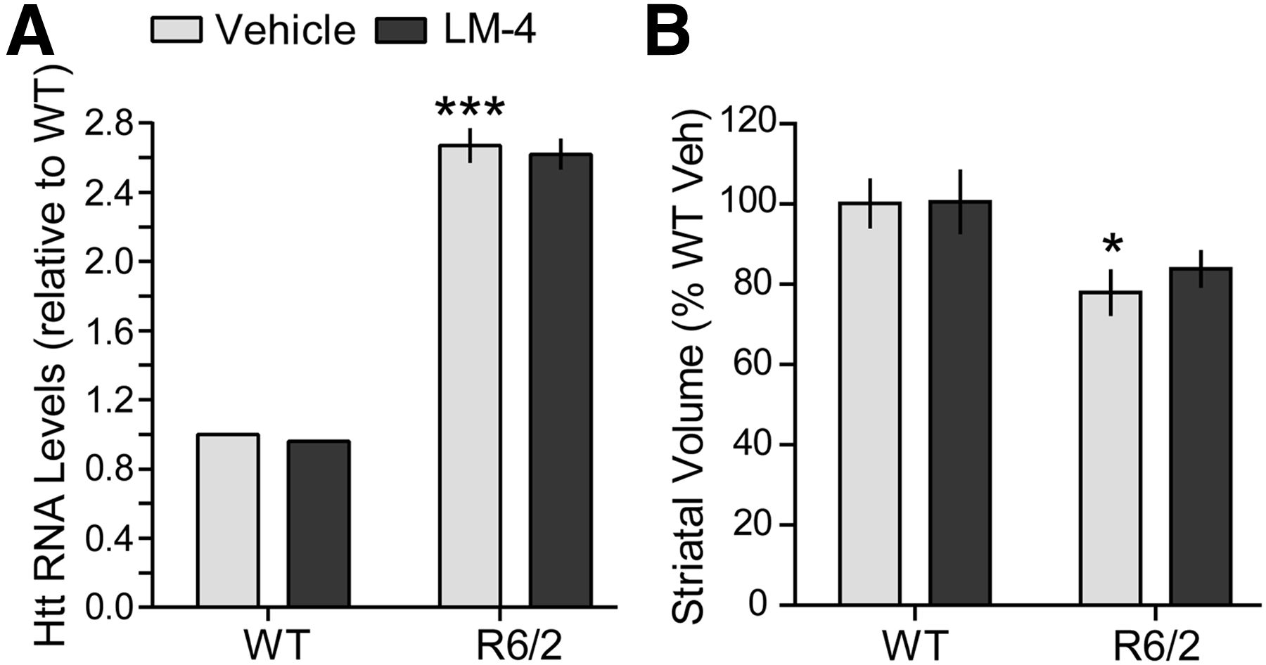 A Small Molecule Trkb Ligand Reduces Motor Impairment And Wiring Instructions For Edward Jones Download Figure