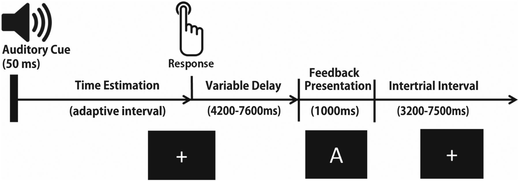 A Single Trial Estimation Of The Feedback Related Negativity And Its Positive Trigger Timer Circuit Simulating State Variable Filter Download Figure