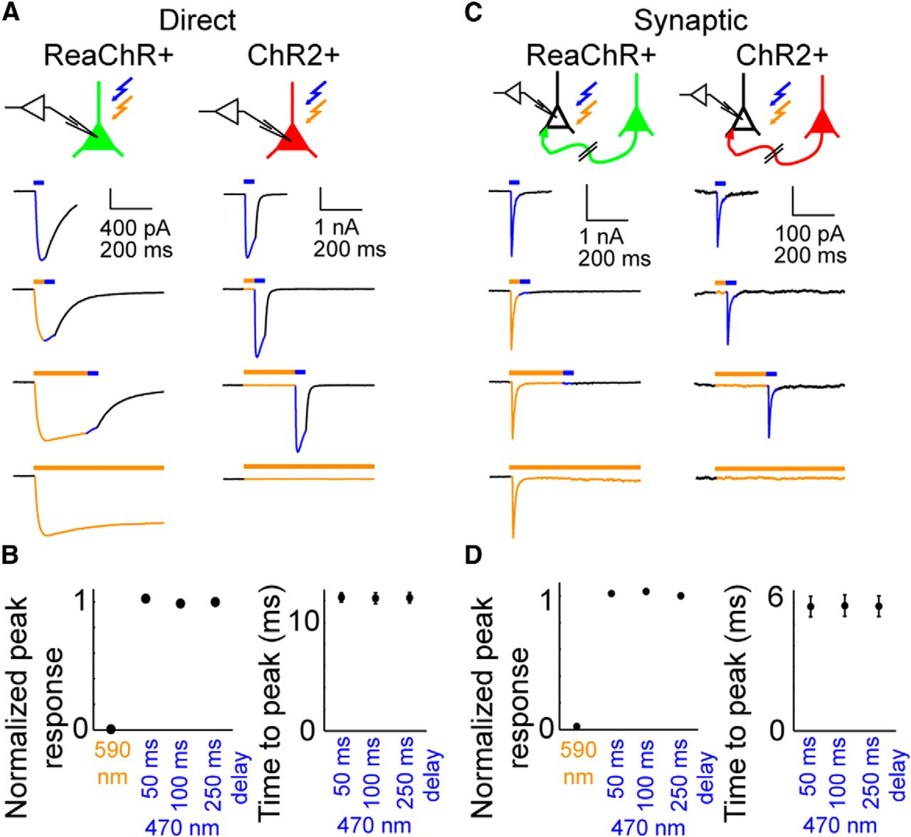 Dual Channel Circuit Mapping Reveals Sensorimotor Convergence In The Dc Circuits Challenge From Challenge39s Main Window Download Figure Open New Tab