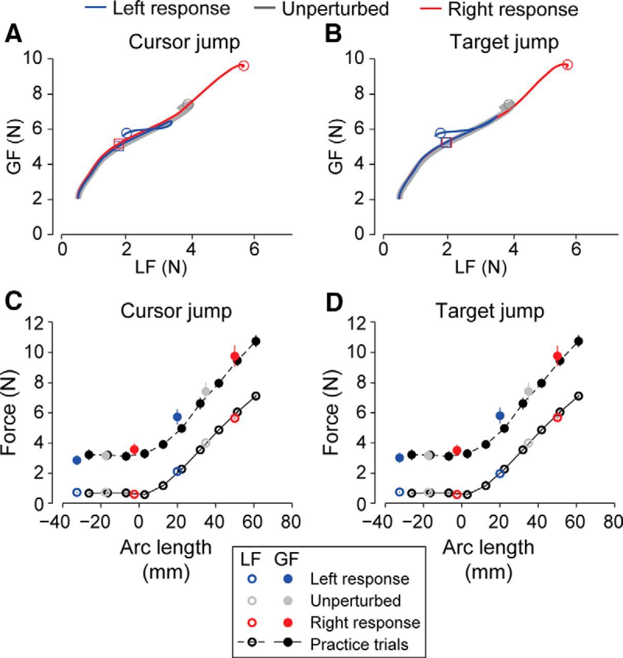 Rapid Visuomotor Corrective Responses during Transport of Hand-Held