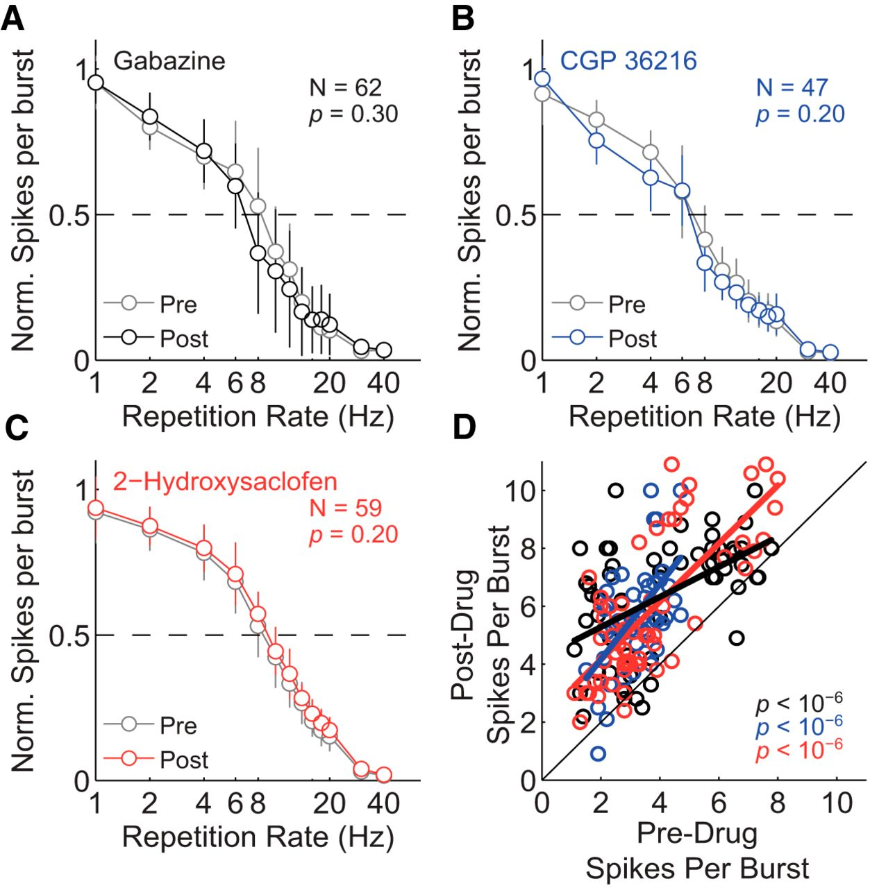 Emergence of Spatial Stream Segregation in the Ascending Auditory