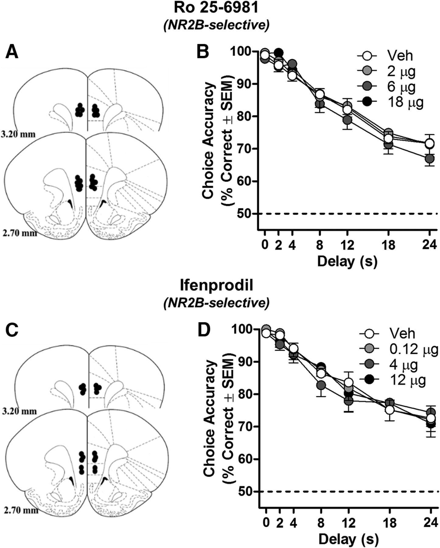 Nr2a Containing Nmdars In The Prefrontal Cortex Are Required For Circuit 555 Timer With Theory Delay Off Download Figure