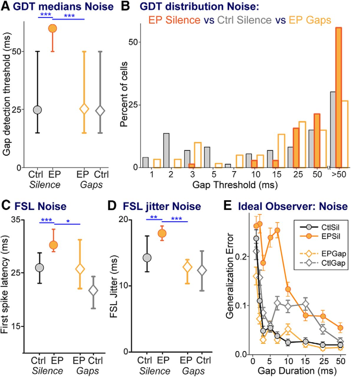 stimulus exposure Stimulus recognition and the exposure effect 547 sented in a homogenous sequence at frequencies of 0,1, 5,10, and 20.