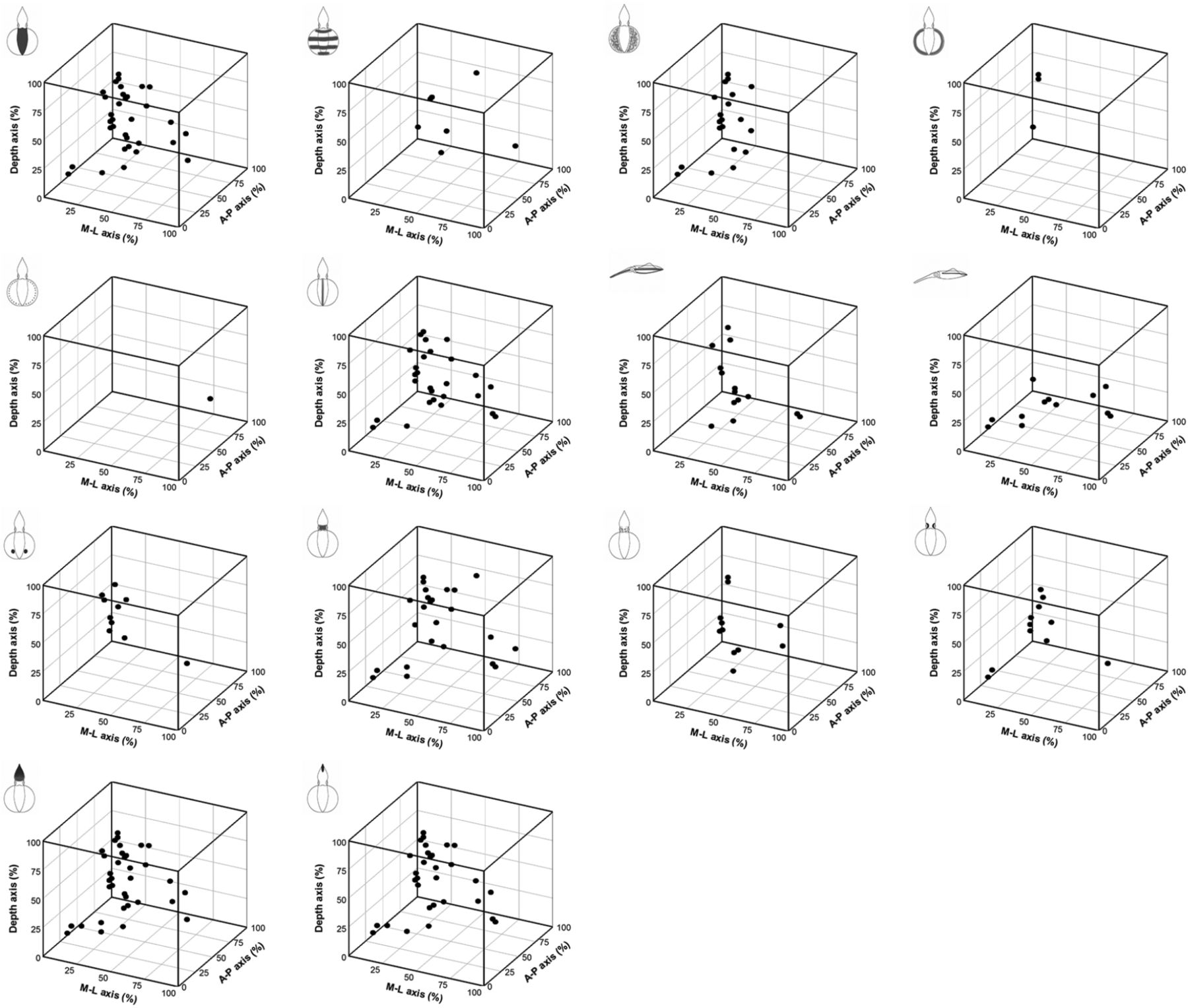 Mosaic organization of body pattern control in the optic lobe of download figure pooptronica Gallery