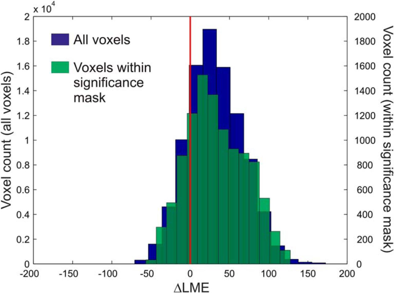 Visual Mismatch And Predictive Coding A Computational Single Trial Electronic Circuits Basic Calculations Equations Attila39s Download Figure