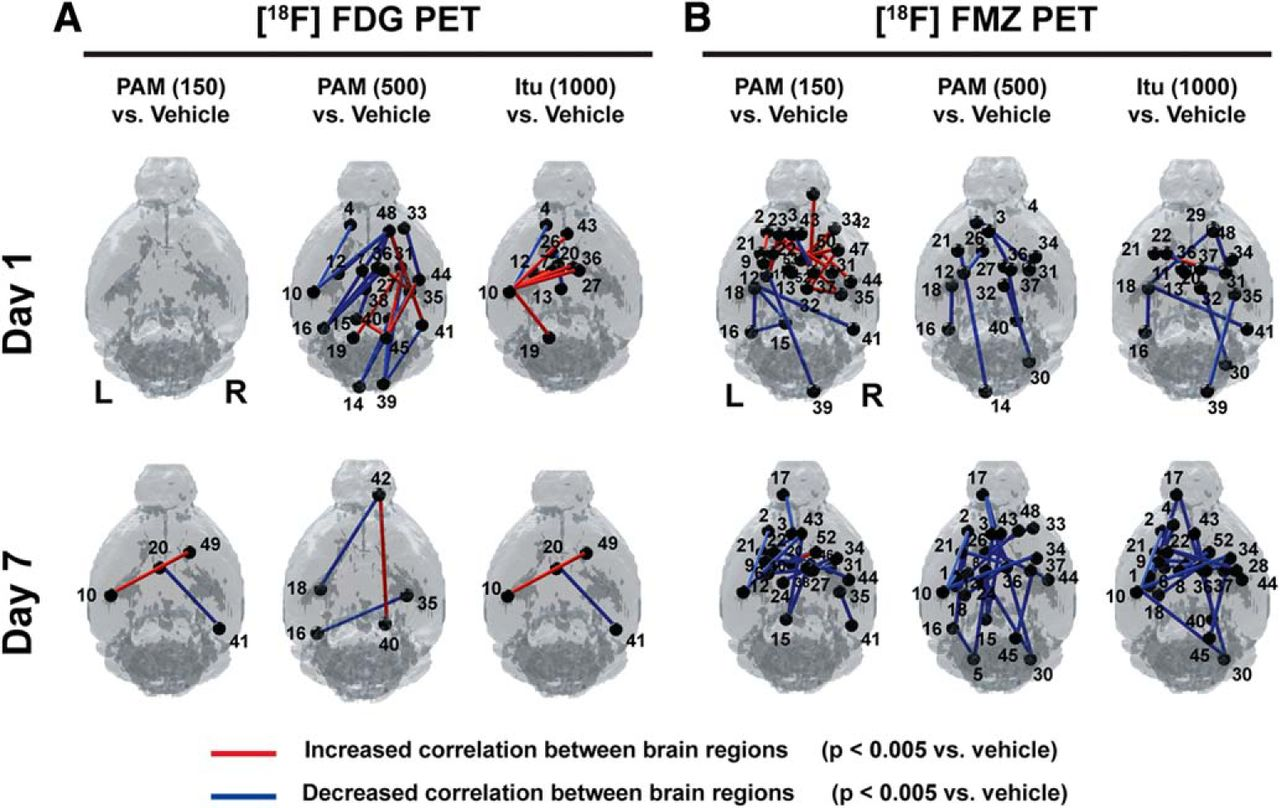 Characterization Of Brain Dysfunction Induced By Bacterial Figure 3 A Pest Repeller Based On 556 Dual 555 Timer Download