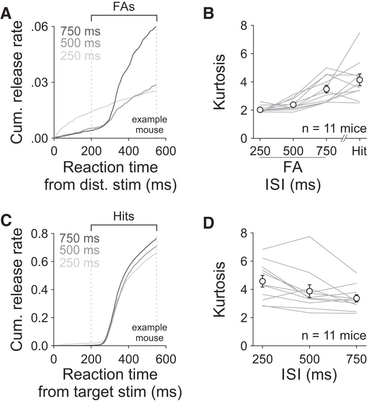 Neuronal Adaptation Reveals a Suboptimal Decoding of