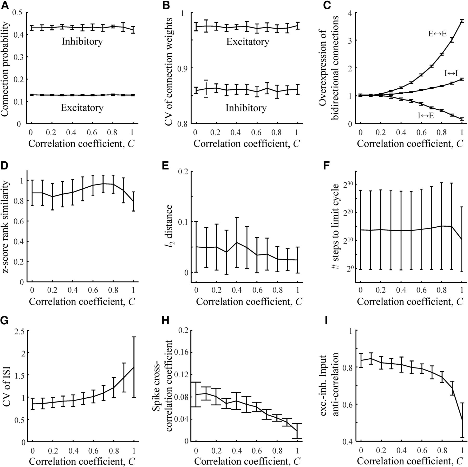 Robust Associative Learning Is Sufficient to Explain the