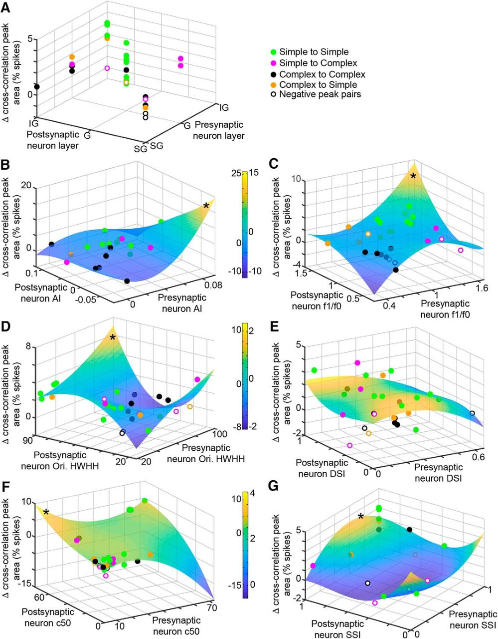 Attention Enhances the Efficacy of Communication in V1 Local